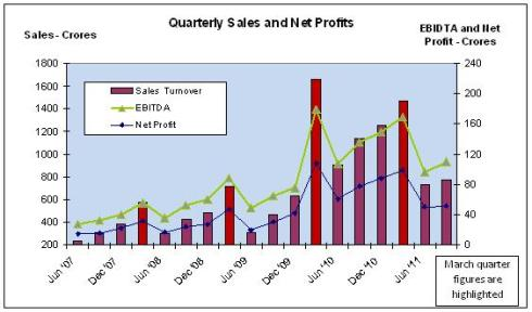 BGR Energy, JainMatrix Investments
