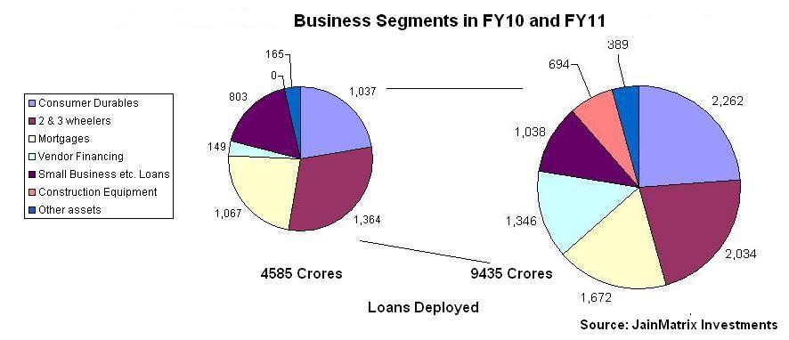 India Investing Jainmatrix Investments