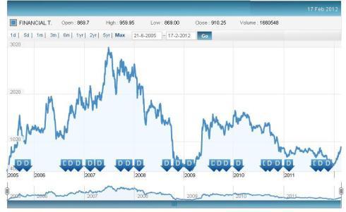 MCX IPO, JainMatrix Investments