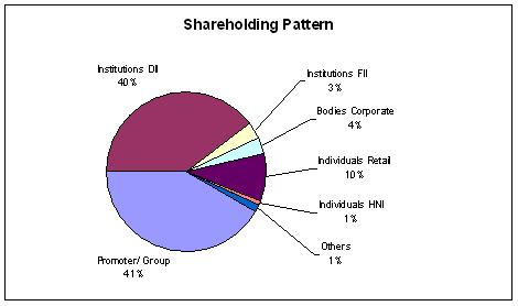 JainMatrix Investments