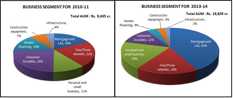 Business Segments, JainMatrix Investments