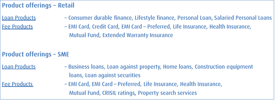 Fig 2 - Product offerings, JainMatrix Investments