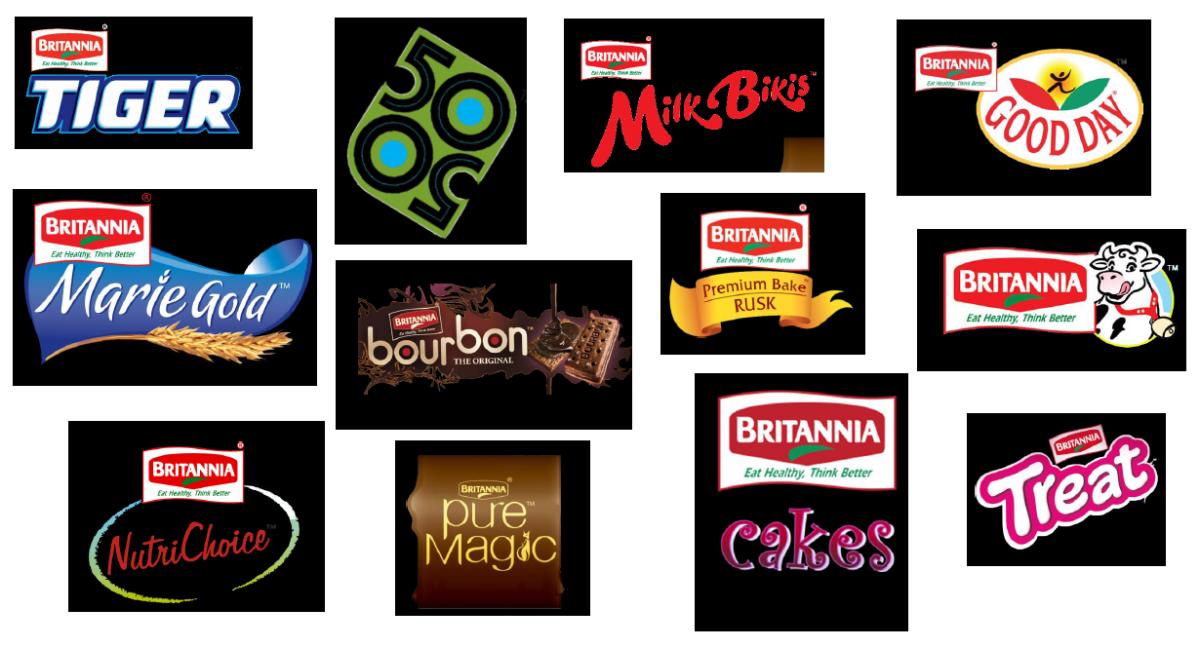 Key Brands, JainMatrix Investments