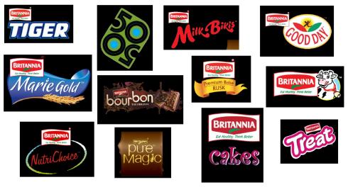Britannia Key Brands, JainMatrix Investments