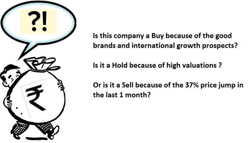 Godrej Consumer Products, JainMatrix Investments