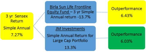 JainMatrix Investments