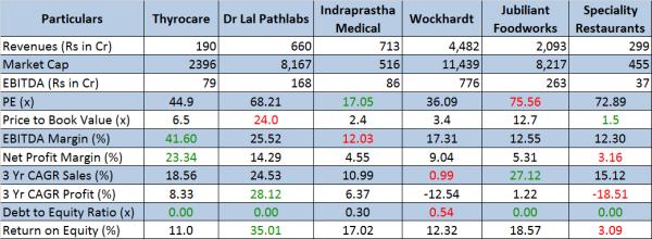 Exhibit 6 – Benchmarking, JainMatrix Investments