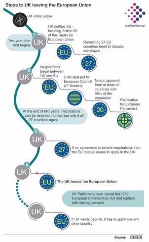 Post Brexit-20160625, JainMatrix Investments