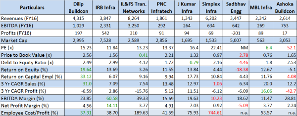 Benchmarking, JainMatrix Investments