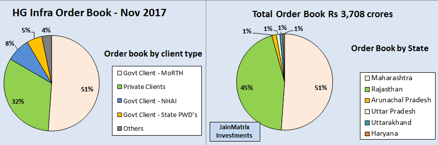IPO/FPO ANALYSIS – JainMatrix Investments