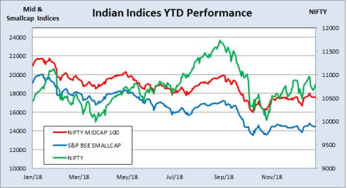 jainmatrix investments, outlook