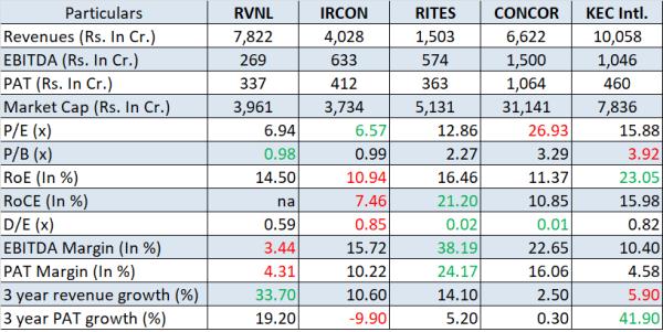 jainmatrix investments, RVNL IPO