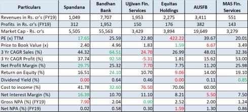 jainmatrix investments, spandana IPo